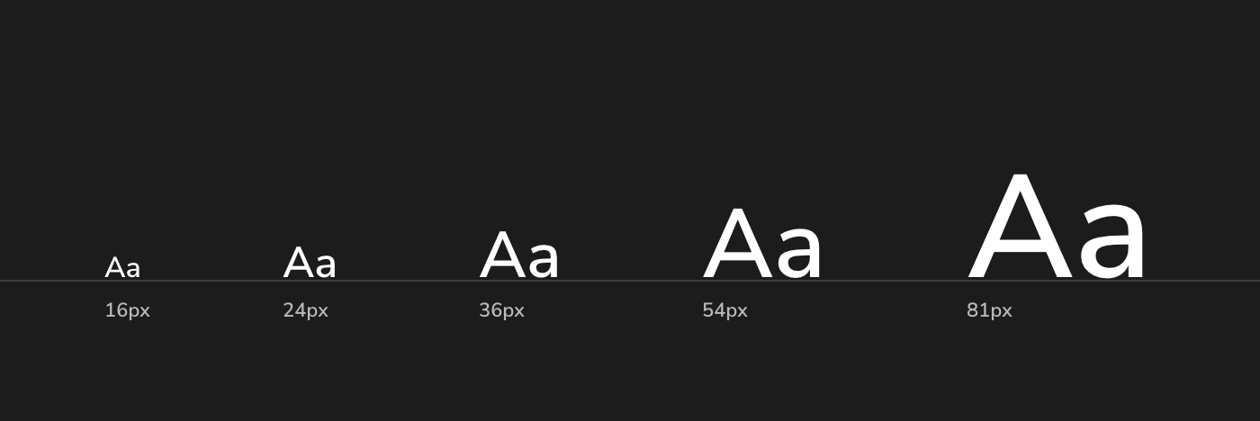 A typographic scale